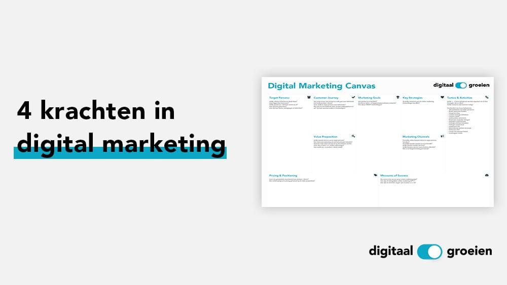 Digital-marketing-canvas-DG-1